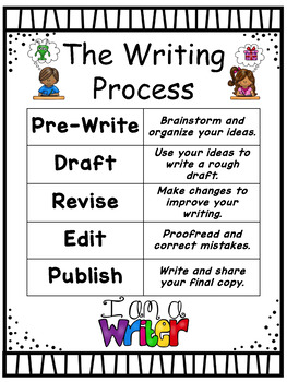 Launching Writer's Workshop- Second Grade