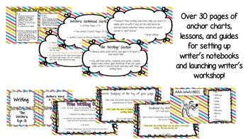Launching Writer's Notebooks in the Intermediate Grades (Common Core Aligned)
