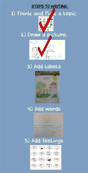 Launching Writing Workshop- Lucy Calkins- Grade K- Sessions 1-5