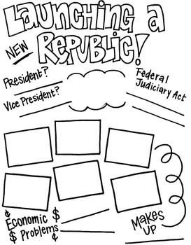 Launching a New Republic to The Jefferson Era