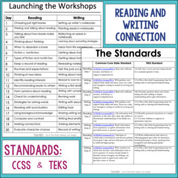 Launching the Reader's & Writer's Workshops: Grade 2...40 Lessons!!!