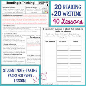 Launching the Reader's & Writer's Workshops: Grade 6...40 Lessons!!!