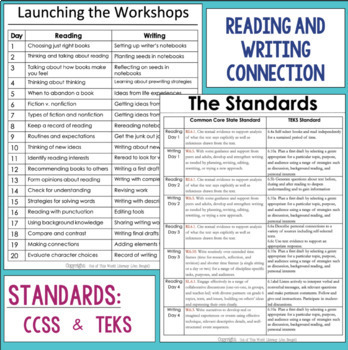 Launching the Reader's & Writer's Workshops: Grade 6...2nd Edition!!