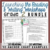 Grade 2 Launching the Reading and Writing Workshops