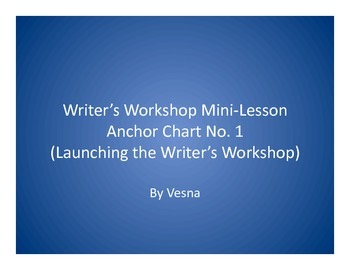Launching the Writer's Workshop Anchor Chart