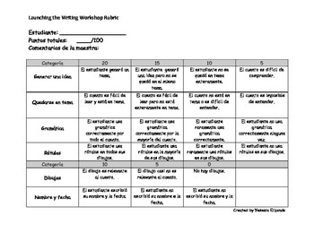 Launching the Writers Workshop Rubric in English and Spanish