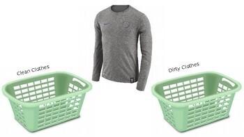 Laundry Sort- Clean & Dirty Google Slides