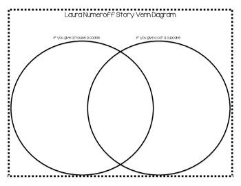 Laura Numeroff Venn Diagram