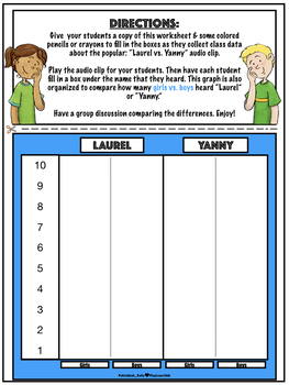 Laurel or Yanny - Data Sheet Freebie