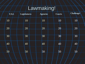 Law Lawmaking Congress Process - Powerpoint Review Jeopardy