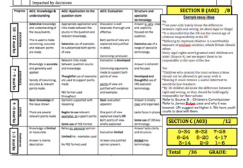 Law and JusticeTEST  GCSE CITIZENSHIP 9-1