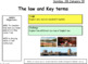 Law and the Legal System summary GCSE CITIZENSHIP 9-1