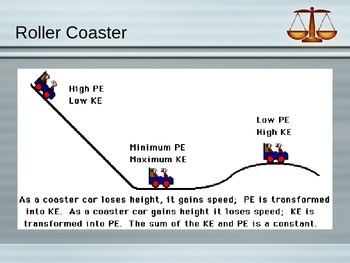 Law of Conservation of Energy PowerPoint
