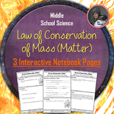 Law of Conservation of Mass (Matter) Interactive Notebook Pages