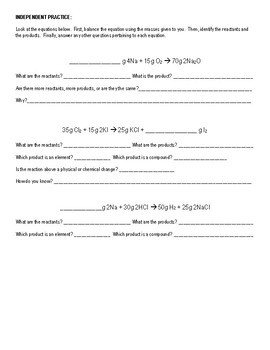 Law of Conservation of Mass Notes and Practice