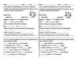 Law of Conservation of Mass: Practice Sheet