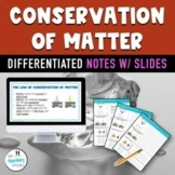 Law of Conservation of Matter definition