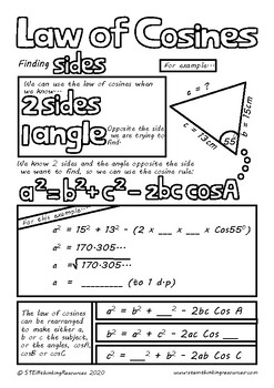 Law of Cosines Middle, High School Math Doodle Notes