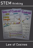 Law of Cosines Doodle Review Middle High School Math
