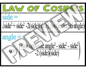 Law of Cosines Poster