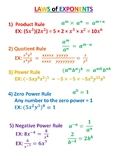 Law of Exponents Poster
