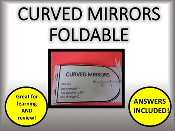 Law of Reflection for Curved Mirrors Foldable