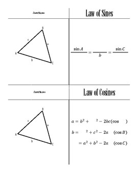 Law of Sines and Cosines foldable