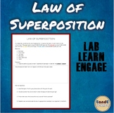 Law of Superposition Lab