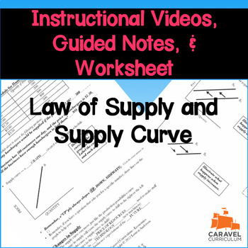 Law of Supply and Supply Curve Instructional Videos, Guided Notes, and Worksheet