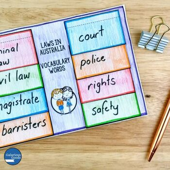 Laws in Australia Word Wall and Posters (Year 5 HASS)