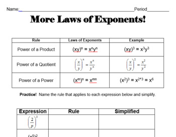 Laws of Exponents - 2 Day Lesson of Worksheets & Games