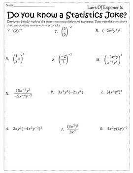 Properties of Exponents Activity {Exponent Rules Worksheet} {Laws of Exponents