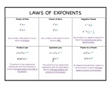 Laws of Exponents Binder Resource