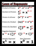 "Laws of Exponents - Classroom Poster 11"" x 14"""