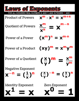 """Laws of Exponents - Classroom Poster 11"""" x 14"""""""