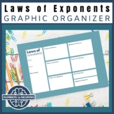 Laws of Exponents Graphic Organizer Worksheet