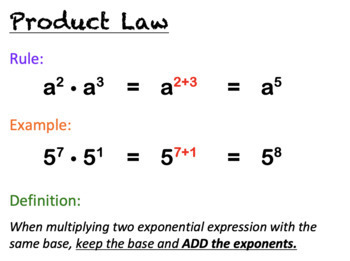 Laws of Exponents Lessons - Complete Unit!