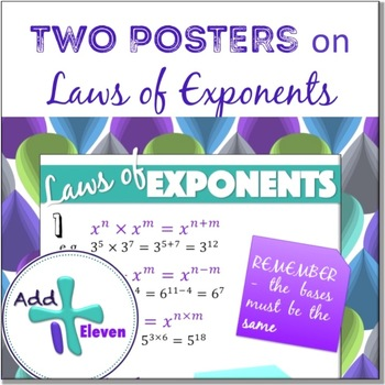 Laws of Exponents (POSTERS)