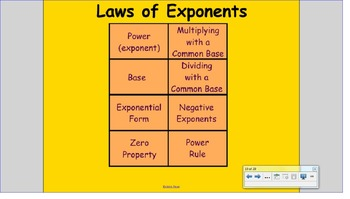 Laws of Exponents PowerPoint