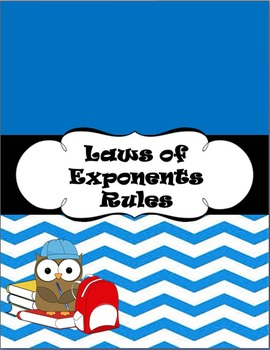 Laws of Exponents Rules