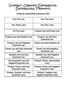 Laws of Exponents:  Student-Created Exponential Expressions Prompts