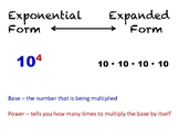 Laws of Exponents - Unit Word Wall