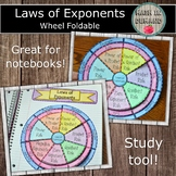 Laws of Exponents Wheel Foldable