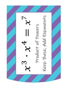 Laws of Exponents Word Wall Posters