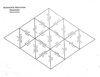 Laws of Exponents/Scientific Notation Tarsia Puzzle_Differentiated Instruction