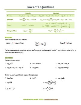 Laws of Logarithms including Practice Problems