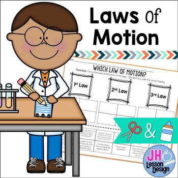 Laws of Motion: Cut and Paste Sorting Activity