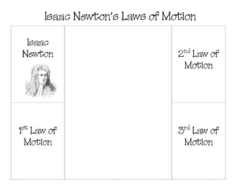 Laws of Motion Foldable