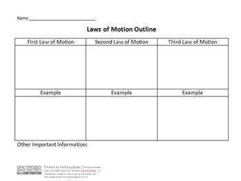 Laws of Motion Lesson Plans