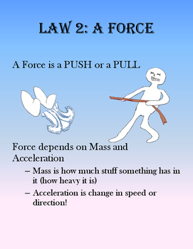Laws of Motion Posters